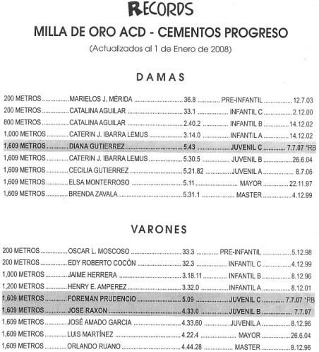 Milla de oro records a 2007