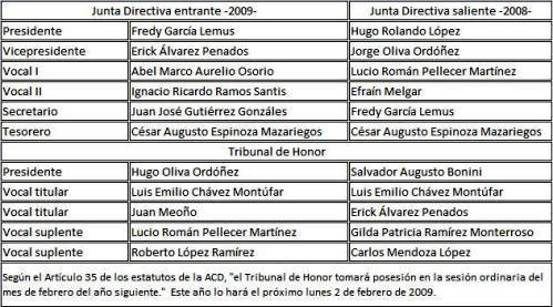 juntas-directivas-2009-y-20081