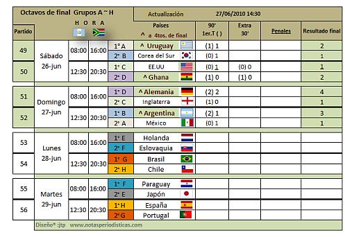 XIX Copa Mundial FIFA Sudáfrica 2010 – Julio Trejo Pineda