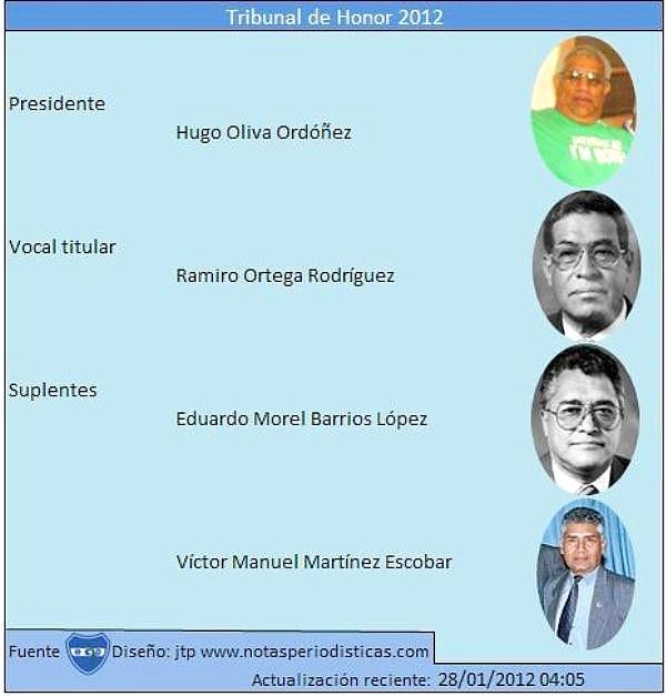 Trribunal de Honor 2012  DE LA ACD GALERIA   - jtp.