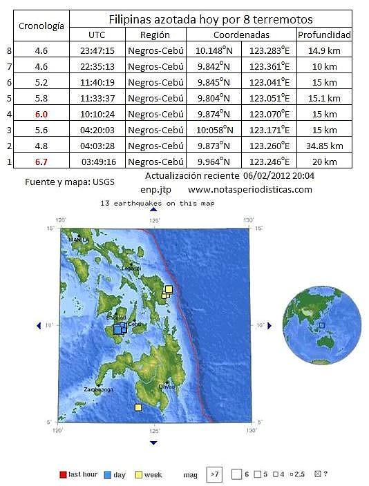 Filipinas 8 terremotos en región Negros-Cebu - 06022012 a 23.47 UTC USG