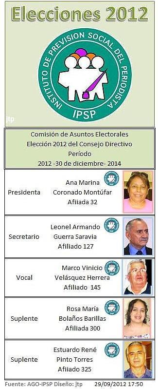 Comisión de Asuntos Electorales 2012- IPSP