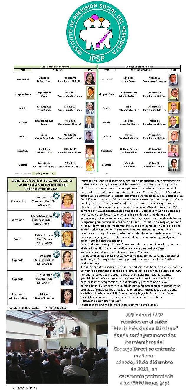 IPSP Consejo Directivo  entrante 2012-2014 y saliente  2010-2012 CAE   disc Marina y salón.