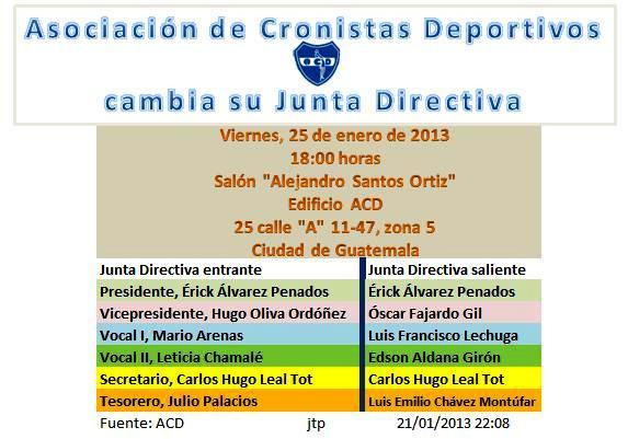 ACD Junta Directiva 2013