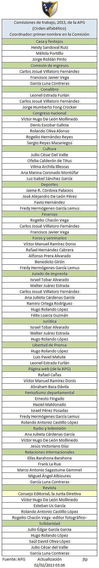 APG Comisiones de trabajo 2013.