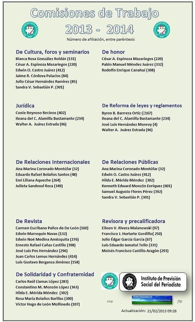 IPSP - Comisiones de trabajo 2013-2014