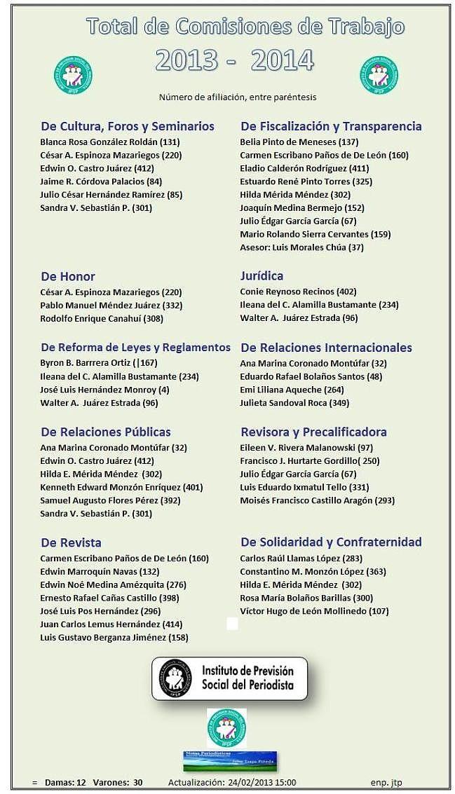 Comisiones de trabajo 2013-2014