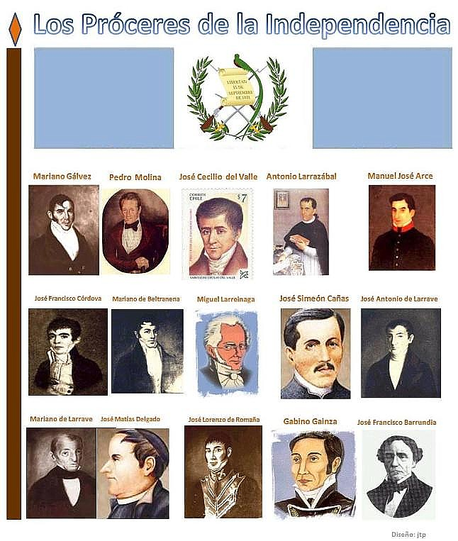 Los Próceres de la Independencia de GUATEMALA -u