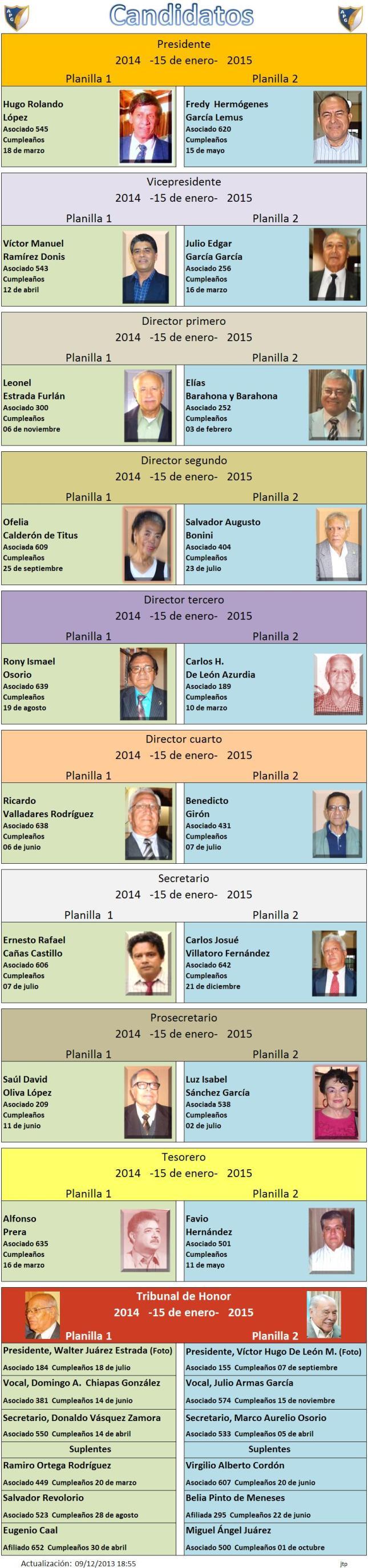 CANDIDATOS A CARGOS DIRECTIVOS APG 2014.--JTP 09122013