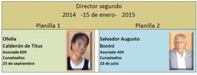 APG candidatos a Director segundo 2014.