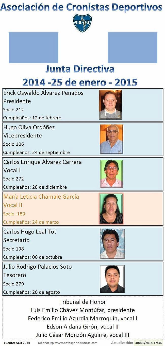 Membros de la Junta Direciva de la ACD -2014 -Diseño:jtp.