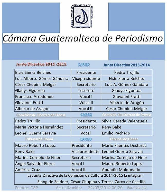 Poseión JD 2014-2015 - - - - Cámara Guatmalteca de Periodismo