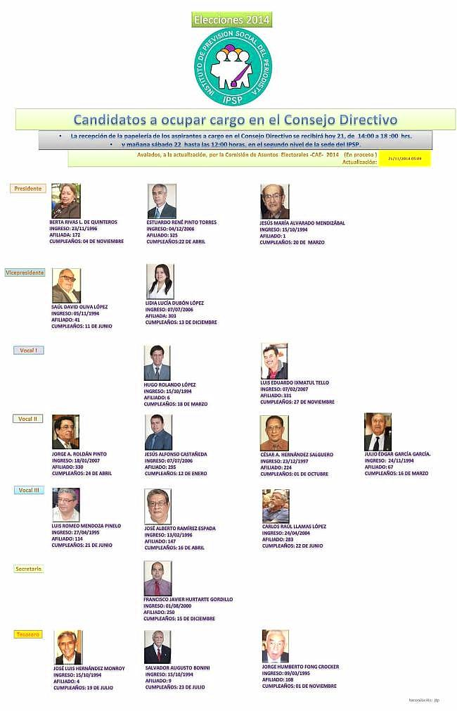 AVALADOS 18  CAE 2014 IPSP AL  ---  U U --20112014