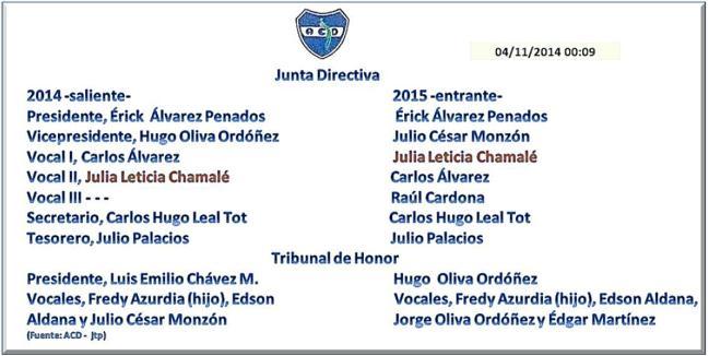 JUNTA DIRECTIVA ACD 2014 Y ENTRANTE u  2015.