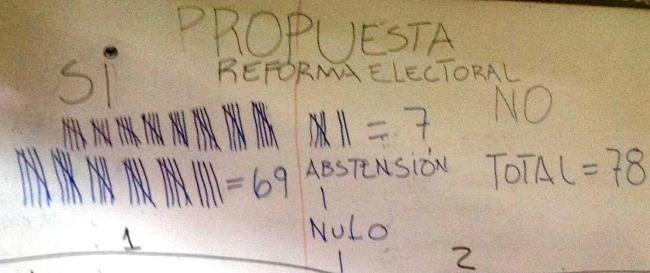 RESULTADOS PROPUIESTA ELECTORAL