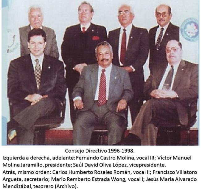 CONSEJO DIRECTIVO - VICTOR MOLINA JARAMILLO