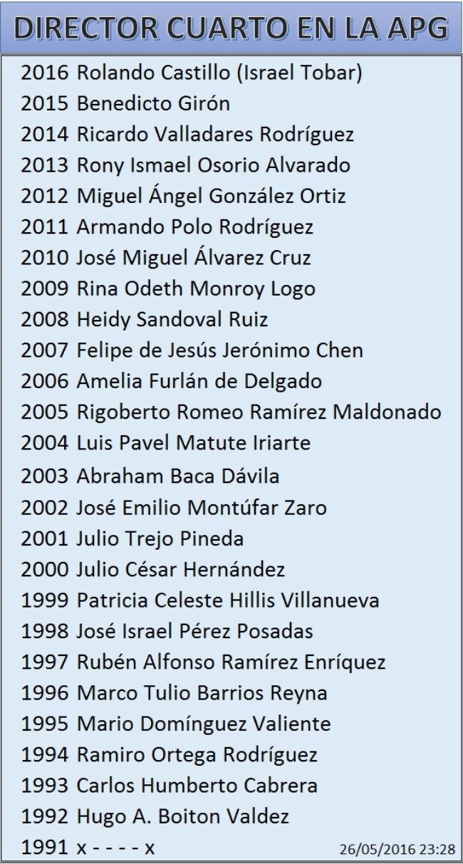 APG DIRECTOR CUARTO 1991-2016
