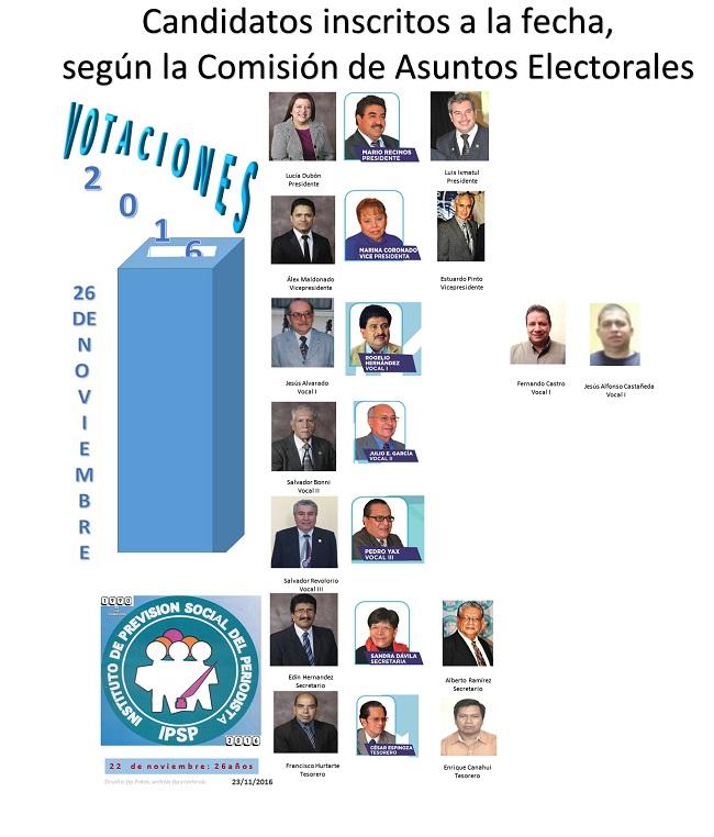 ipsp-20-candidatos