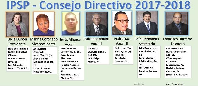 ipsp-consejo-directivo-2017-2018-fotos-votos-validos