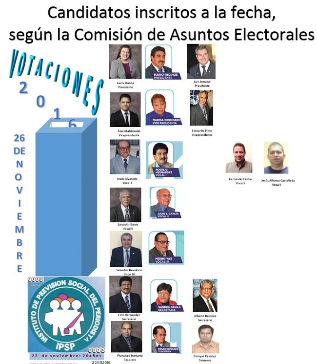 ipsp-candidatos-foro-debate