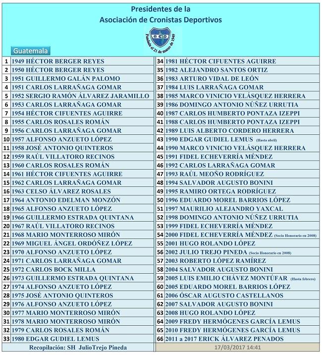 ACD PRESIDENTES DE 1949 A 2017-2018.