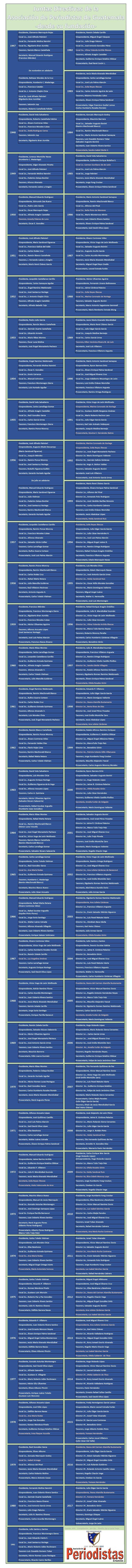 APG NOMBRES JUNTAS DIRECTIVAS 1947 A 2017 70 AÑOS 74 JD-----