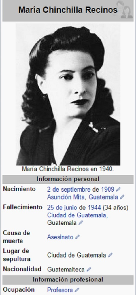 MARIA CHINCHILLA